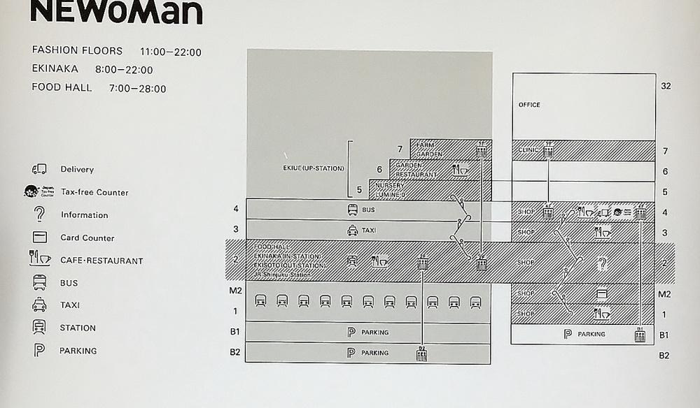 ニュウマン バスタ新宿 フロアマップ