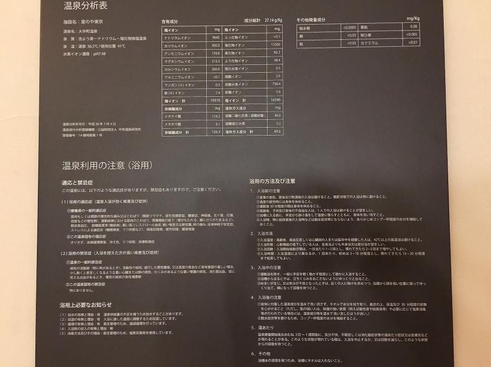 大手町温泉 温泉分析表